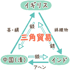 なべ こじ 小説